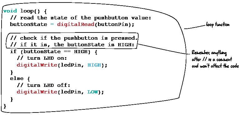 ch5-loop-button-code-01